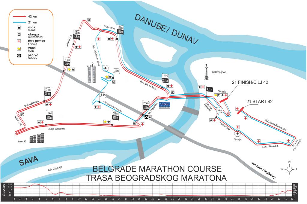 trasa maratona Beograd